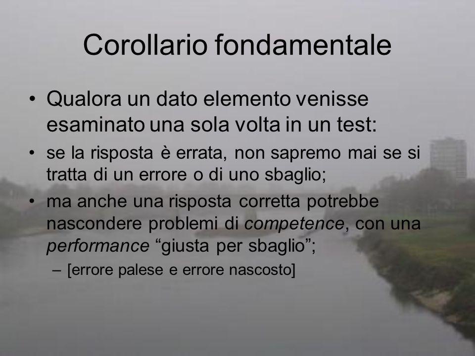 Corollario fondamentale Qualora un dato elemento venisse esaminato una sola volta in un test: se la risposta è errata, non sapremo mai se si tratta di