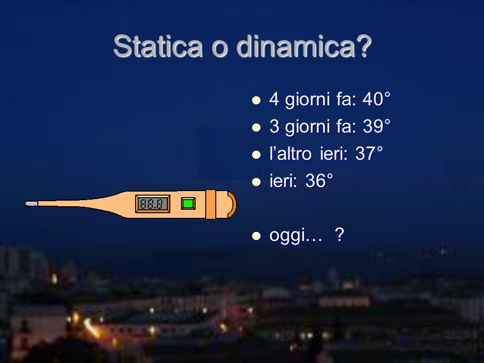 Statica o dinamica? 4 giorni fa: 40° 4 giorni fa: 40° 3 giorni fa: 39° 3 giorni fa: 39° laltro ieri: 37° laltro ieri: 37° ieri: 36° ieri: 36° oggi… ?