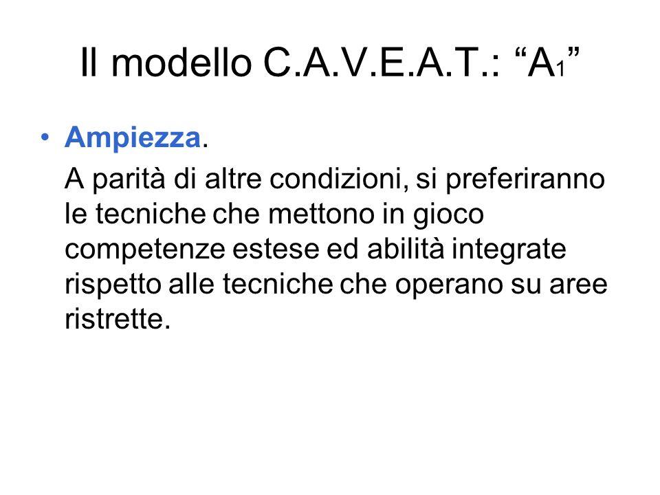 Il modello C.A.V.E.A.T.: A 1 Ampiezza. A parità di altre condizioni, si preferiranno le tecniche che mettono in gioco competenze estese ed abilità int