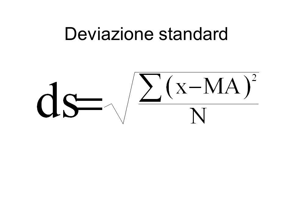 Deviazione standard