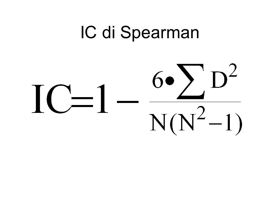 IC di Spearman