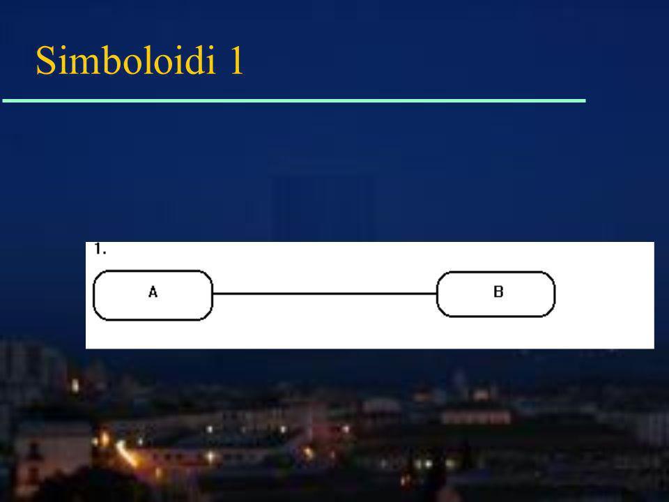 Simboloidi 1
