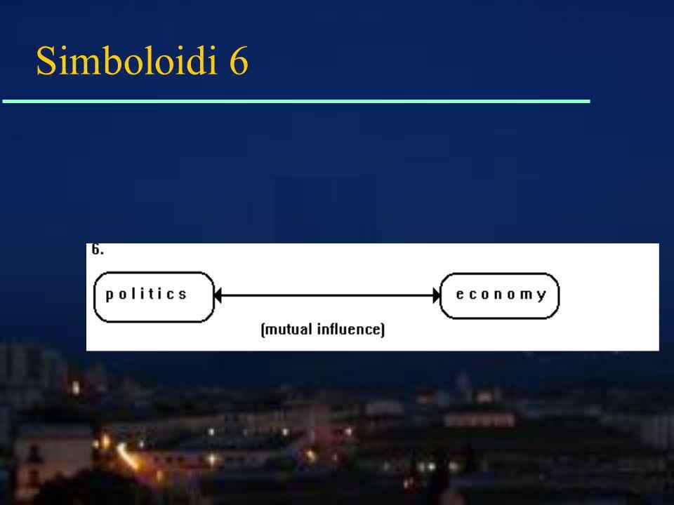 Simboloidi 6
