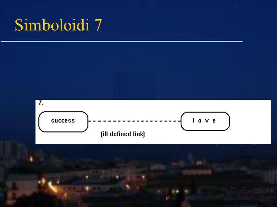 Simboloidi 7