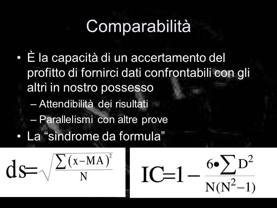 Comparabilità È la capacità di un accertamento del profitto di fornirci dati confrontabili con gli altri in nostro possesso –Attendibilità dei risultati –Parallelismi con altre prove La sindrome da formula
