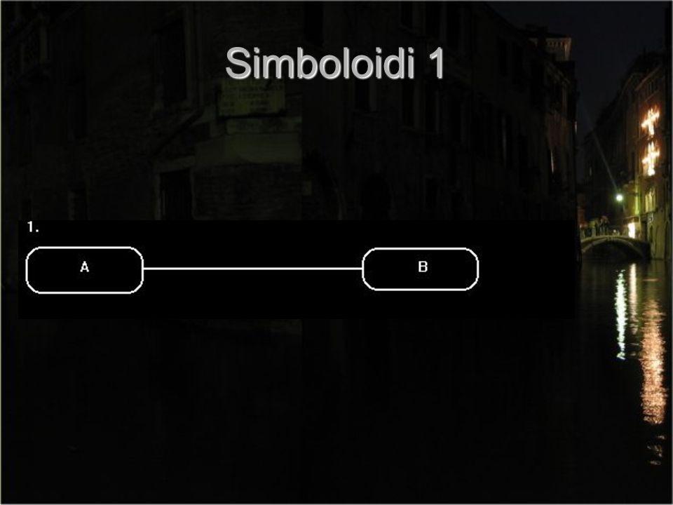 Simboloidi 2