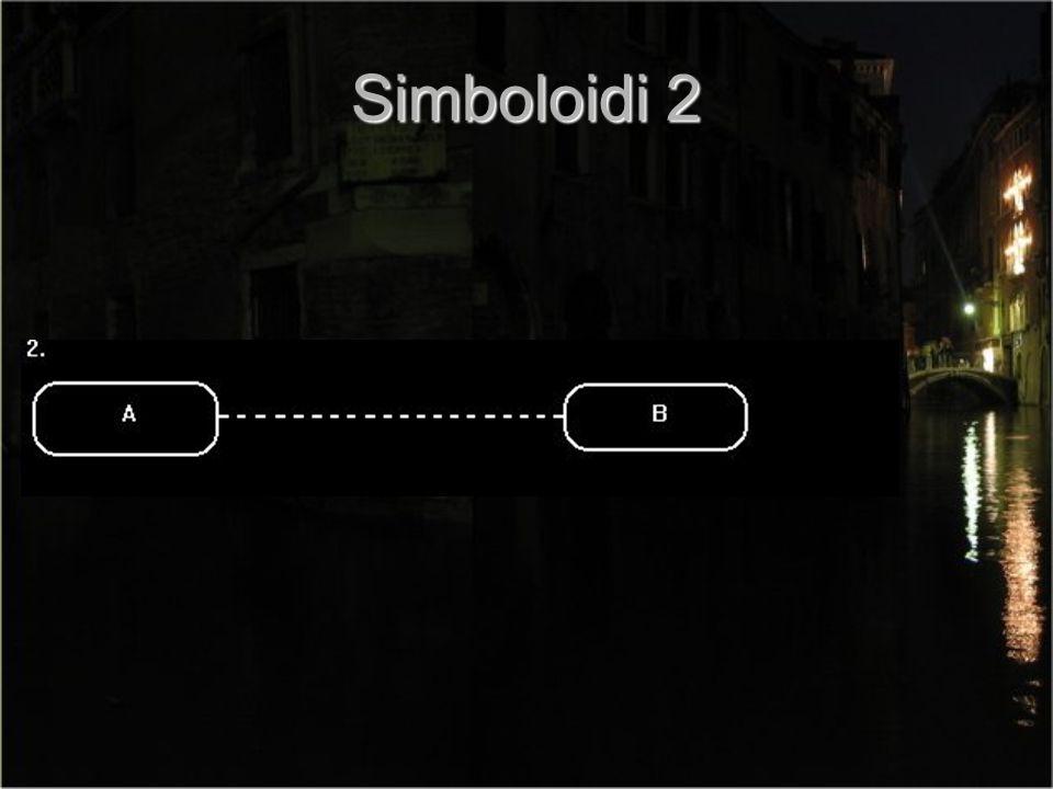 Simboloidi 3