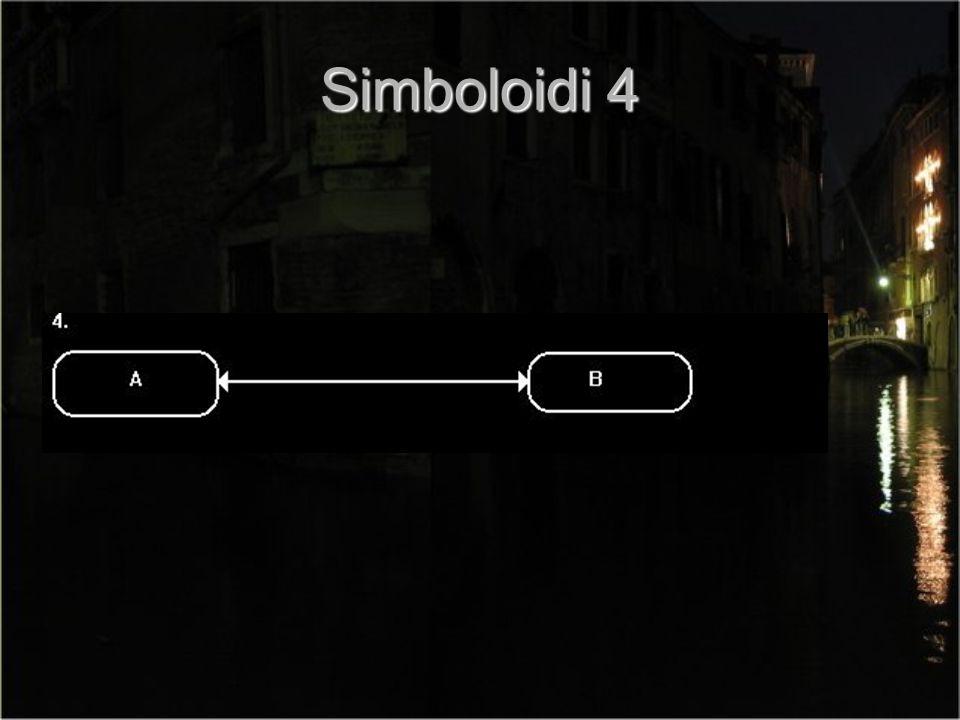Simboloidi 5