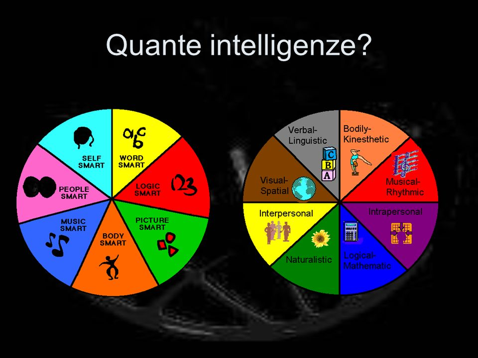 Quante intelligenze?