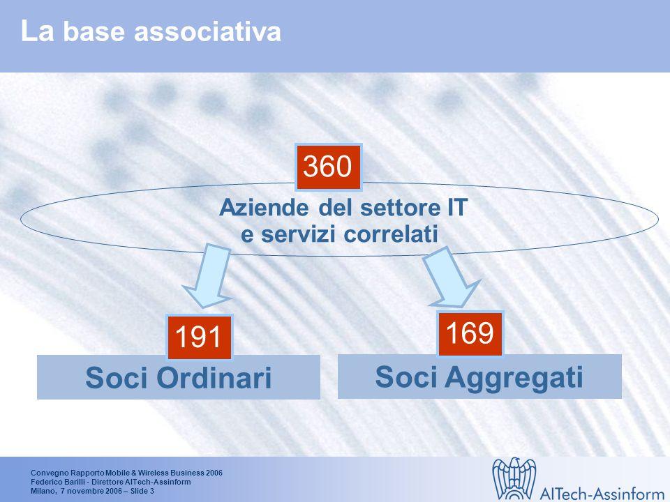 Convegno Rapporto Mobile & Wireless Business 2006 Federico Barilli - Direttore AITech-Assinform Milano, 7 novembre 2006 – Slide 3 La base associativa Soci Ordinari Soci Aggregati Aziende del settore IT e servizi correlati 360 191 169