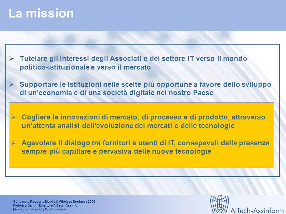 Convegno Rapporto Mobile & Wireless Business 2006 Federico Barilli - Direttore AITech-Assinform Milano, 7 novembre 2006 – Slide 14 Indicatori di penetrazione e utilizzo dellICT nel 1° semestre 2006 in Italia Valori in migliaia di unità % 1°H 2006/1°H 2005 +13.0% +3.7% +37.2% Variazione volumi fonia fissa~ 0% Traffico Dati / Internet+60% Variazione volumi fonia mobile+30% Variazione volumi PC+12,7% Fonte: AITech-Assinform / NetConsulting