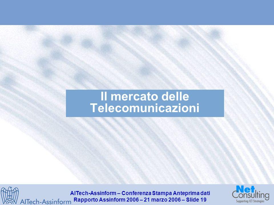 AITech-Assinform – Conferenza Stampa Anteprima dati Rapporto Assinform 2006 – 21 marzo 2006 – Slide 18 Mercato dei Servizi in Italia nel 2005 Valori in milioni di Euro e variazioni % 9.258 Sviluppo e manutenzione Sistemi embedded Servizi di elaborazione Education & Training System Integration Outsourcing / FM Consulenza 9.252 -0,1% -1,0% -2,4% +0,8% +1,6% +1,0% -2,8% +0,2% 9.371 -1,2% -3,3% -6,2% +0,8% +1,0% +1,5% -4,5% +0,3% Fonte: AITech - Assinform / NetConsulting