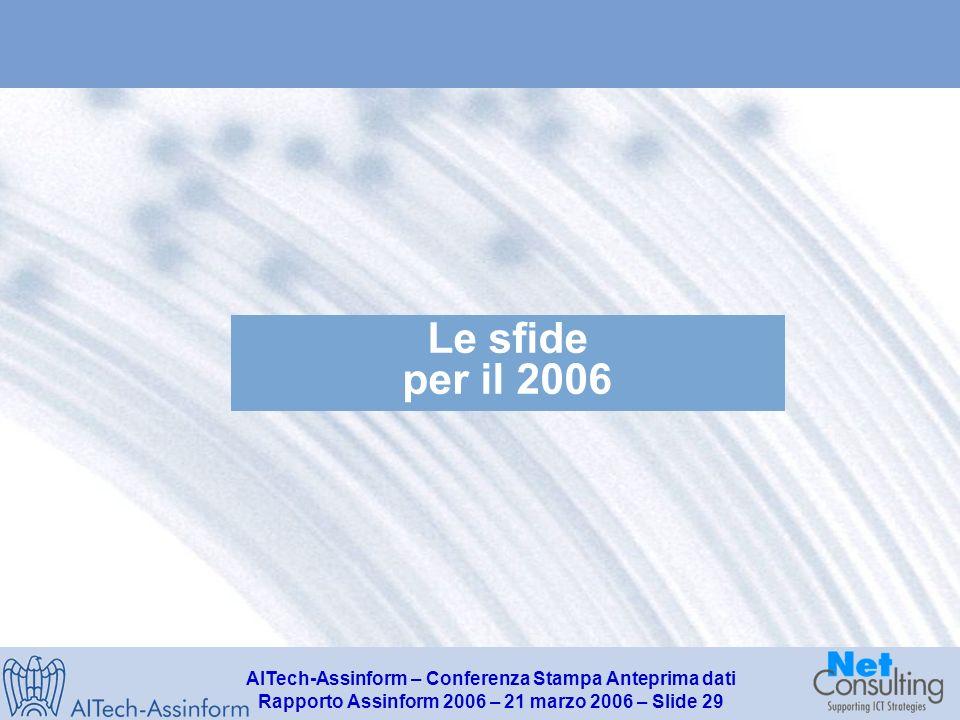 AITech-Assinform – Conferenza Stampa Anteprima dati Rapporto Assinform 2006 – 21 marzo 2006 – Slide 28 Gli accessi a Banda Larga in Italia (2003-2005) Valori in migliaia di accessi - Variazioni % 4.450 6.780 52,9% 40,1% +52,4% 2.250 104,6% 18,9% +97,8% Fonte: AITech - Assinform / NetConsulting