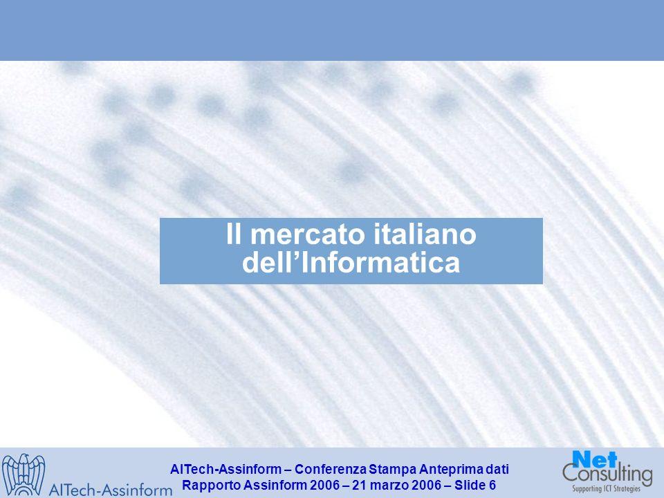 AITech-Assinform – Conferenza Stampa Anteprima dati Rapporto Assinform 2006 – 21 marzo 2006 – Slide 5 Il mercato italiano dellICT (2003-2005) Valori in Milioni di Euro e in % 62.611 +2.3% 61.180 +3.0% +0.9% +1.5% 60.281 +2.4% -0.4% Fonte: AITech - Assinform / NetConsulting