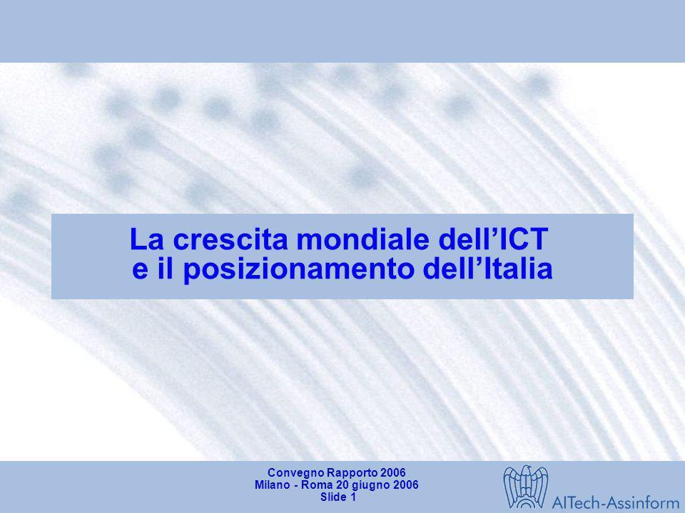 Convegno Rapporto 2006 Milano - Roma 20 giugno 2006 Slide 0 AITECH-ASSINFORM LICT in Italia nel 2005 – 2006: la ripresa e il ruolo delle imprese itali