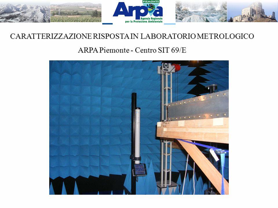 CARATTERIZZAZIONE RISPOSTA IN LABORATORIO METROLOGICO ARPA Piemonte - Centro SIT 69/E