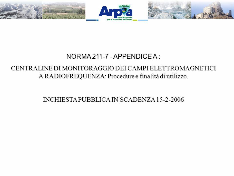 NORMA 211-7 - APPENDICE A : CENTRALINE DI MONITORAGGIO DEI CAMPI ELETTROMAGNETICI A RADIOFREQUENZA: Procedure e finalità di utilizzo. INCHIESTA PUBBLI