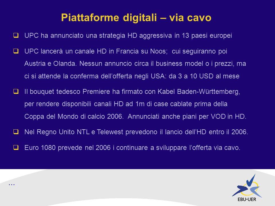 Piattaforme digitali – via cavo UPC ha annunciato una strategia HD aggressiva in 13 paesi europei UPC lancerà un canale HD in Francia su Noos; cui seguiranno poi Austria e Olanda.