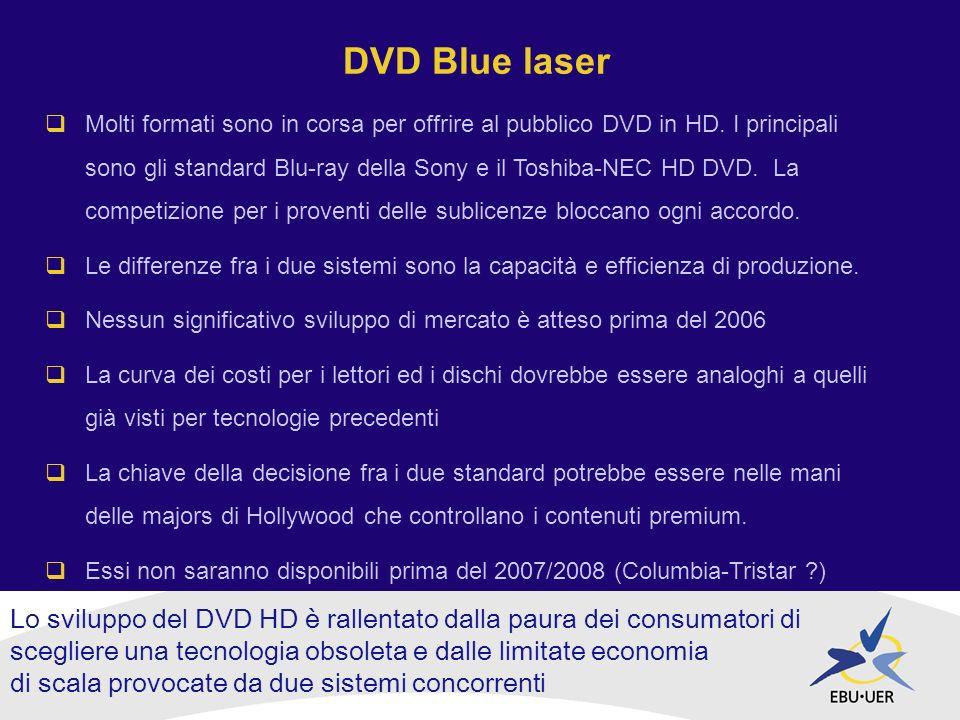 DVD Blue laser Molti formati sono in corsa per offrire al pubblico DVD in HD.