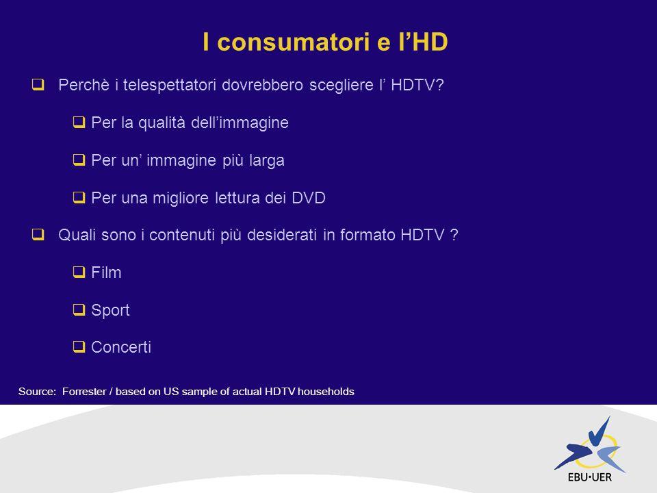I consumatori e lHD Perchè i telespettatori dovrebbero scegliere l HDTV.