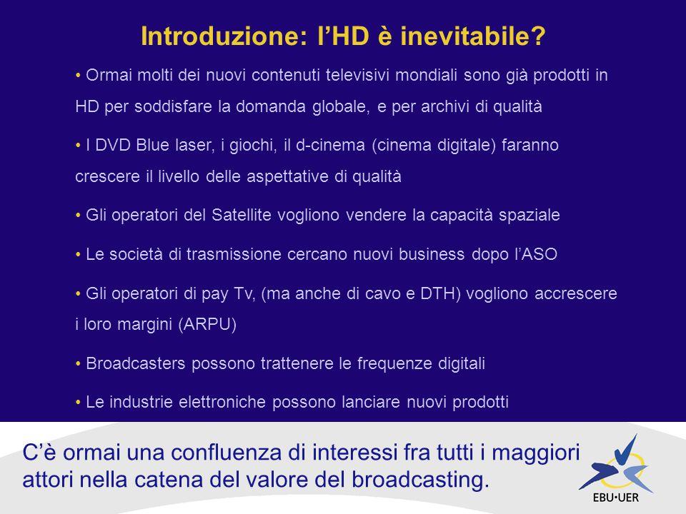 Introduzione: lHD è inevitabile.