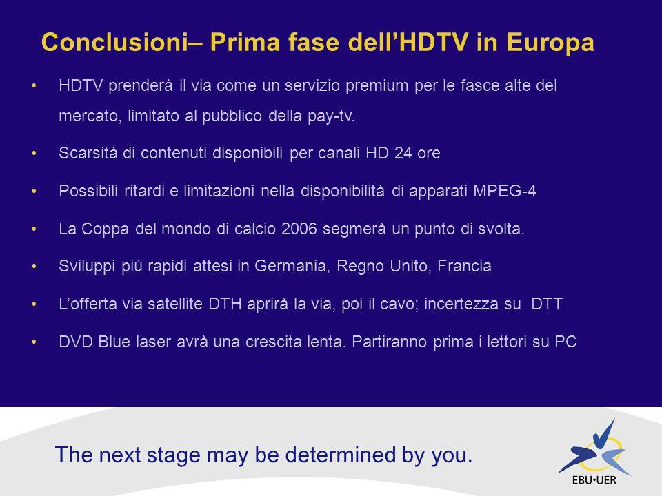 Conclusioni– Prima fase dellHDTV in Europa HDTV prenderà il via come un servizio premium per le fasce alte del mercato, limitato al pubblico della pay-tv.