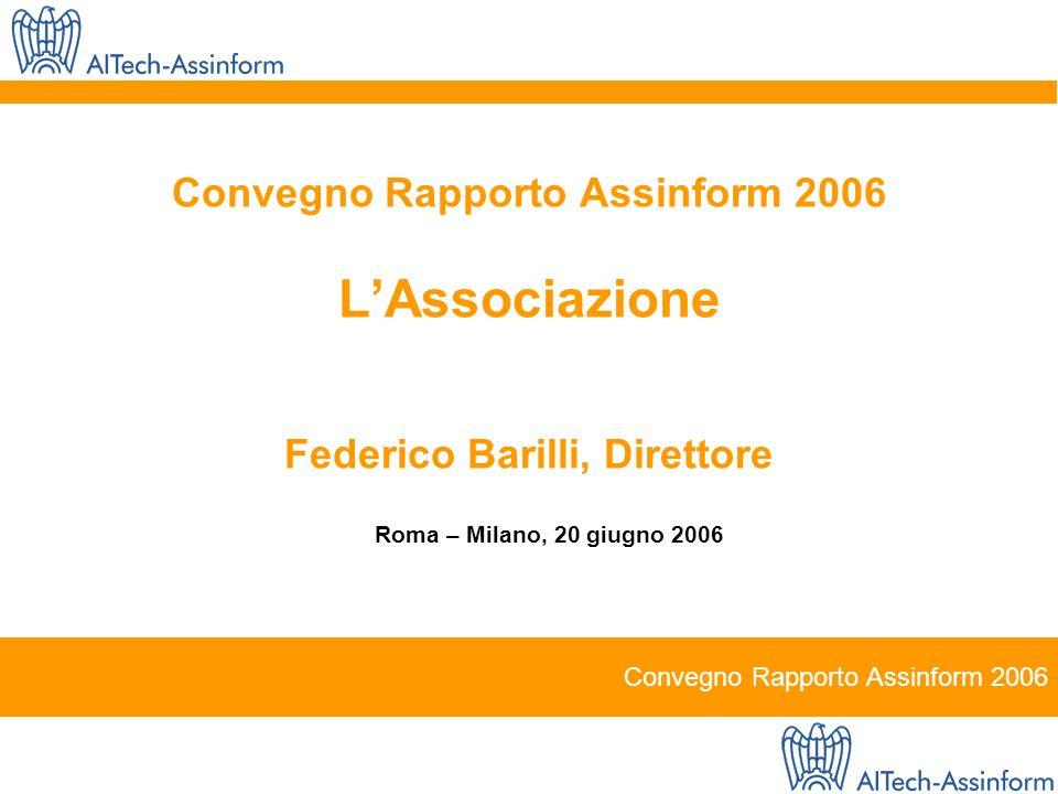 Adesioni 2006 LAssociazione 352 182 Produttori di software, sistemi e apparecchiature Fornitori di soluzioni applicative reti e servizi Fornitori di servizi a valore aggiunto Provider di contenuti digitali 370.000 addetti 25.000 società di capitali mercato da 20 miliardi di euro, pari al 2% del PIL italiano La rappresentanzaIl comparto