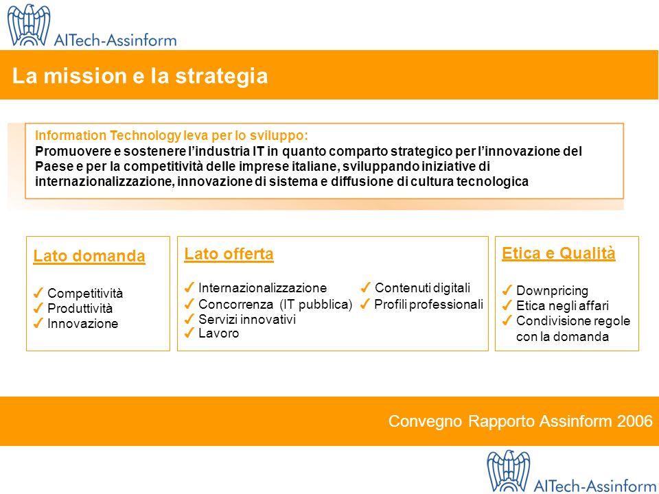 Convegno Rapporto Assinform 2006 I mercati di riferimento