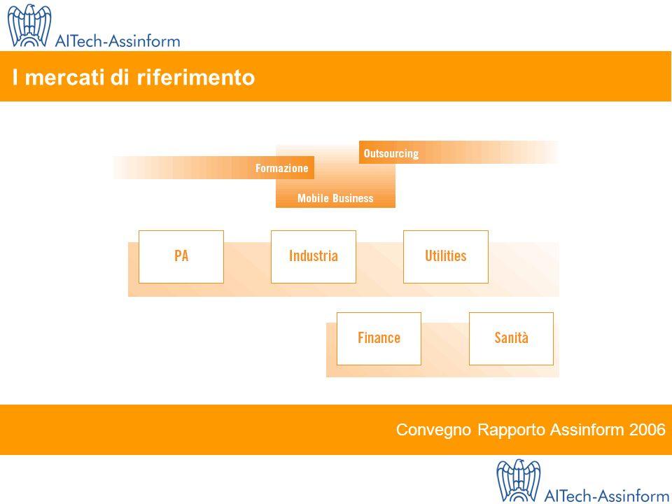 Convegno Rapporto Assinform 2006 LArea web Il Rapporto Assinform è consultabile anche online (www.rapportoassinform.it).