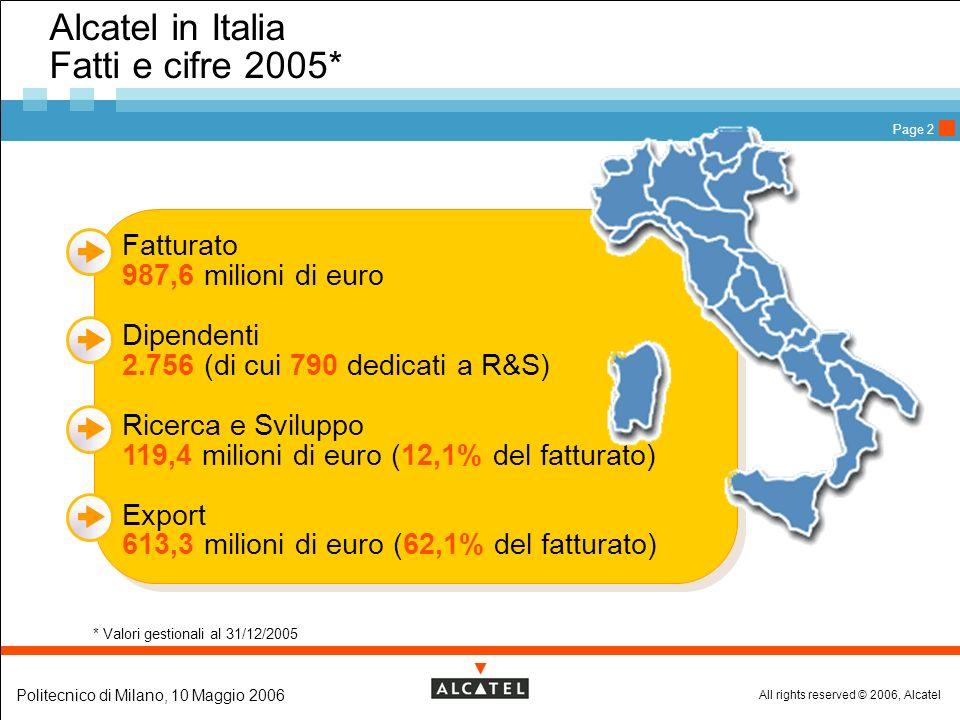 All rights reserved © 2006, Alcatel Politecnico di Milano, 10 Maggio 2006 Page 2 Alcatel in Italia Fatti e cifre 2005* Fatturato 987,6 milioni di euro Dipendenti 2.756 (di cui 790 dedicati a R&S) Ricerca e Sviluppo 119,4 milioni di euro (12,1% del fatturato) Export 613,3 milioni di euro (62,1% del fatturato) Fatturato 987,6 milioni di euro Dipendenti 2.756 (di cui 790 dedicati a R&S) Ricerca e Sviluppo 119,4 milioni di euro (12,1% del fatturato) Export 613,3 milioni di euro (62,1% del fatturato) * Valori gestionali al 31/12/2005