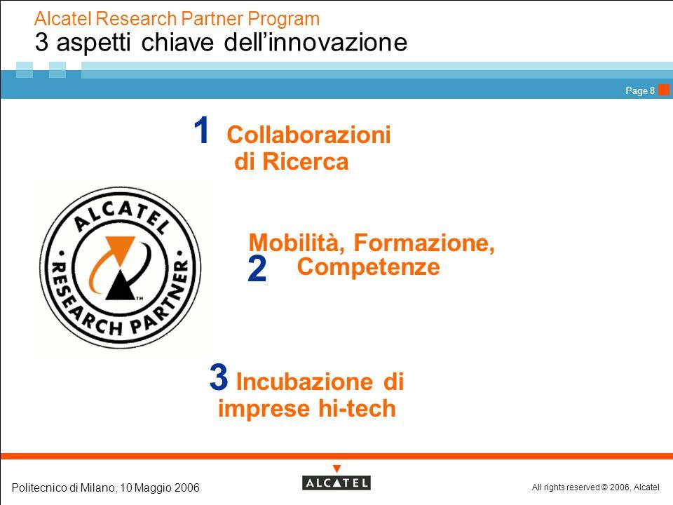 All rights reserved © 2006, Alcatel Politecnico di Milano, 10 Maggio 2006 Page 8 Alcatel Research Partner Program 3 aspetti chiave dellinnovazione 1 Collaborazioni di Ricerca 3 Incubazione di imprese hi-tech Mobilità, Formazione, Competenze 2