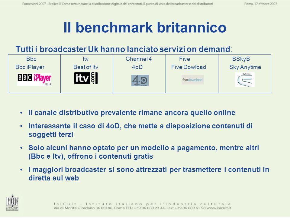 Il benchmark britannico Tutti i broadcaster Uk hanno lanciato servizi on demand: Bbc Itv Channel 4 Five BSkyB Bbc iPlayerBest of Itv 4oD Five Dowload