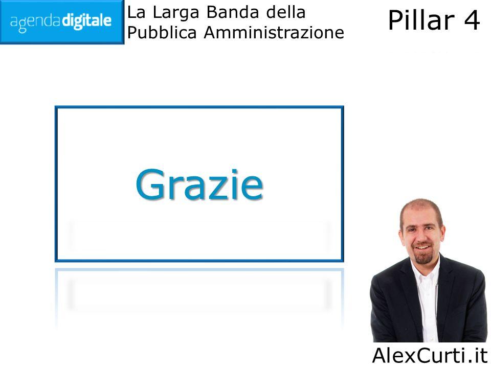 La Larga Banda della Pubblica Amministrazione AlexCurti.it