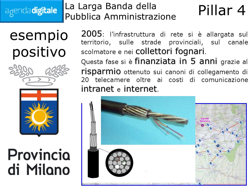 La Larga Banda della Pubblica Amministrazione Pillar 4 esempio positivo 2005 collettori fognari 2005 : linfrastruttura di rete si è allargata sul territorio, sulle strade provinciali, sul canale scolmatore e nei collettori fognari.