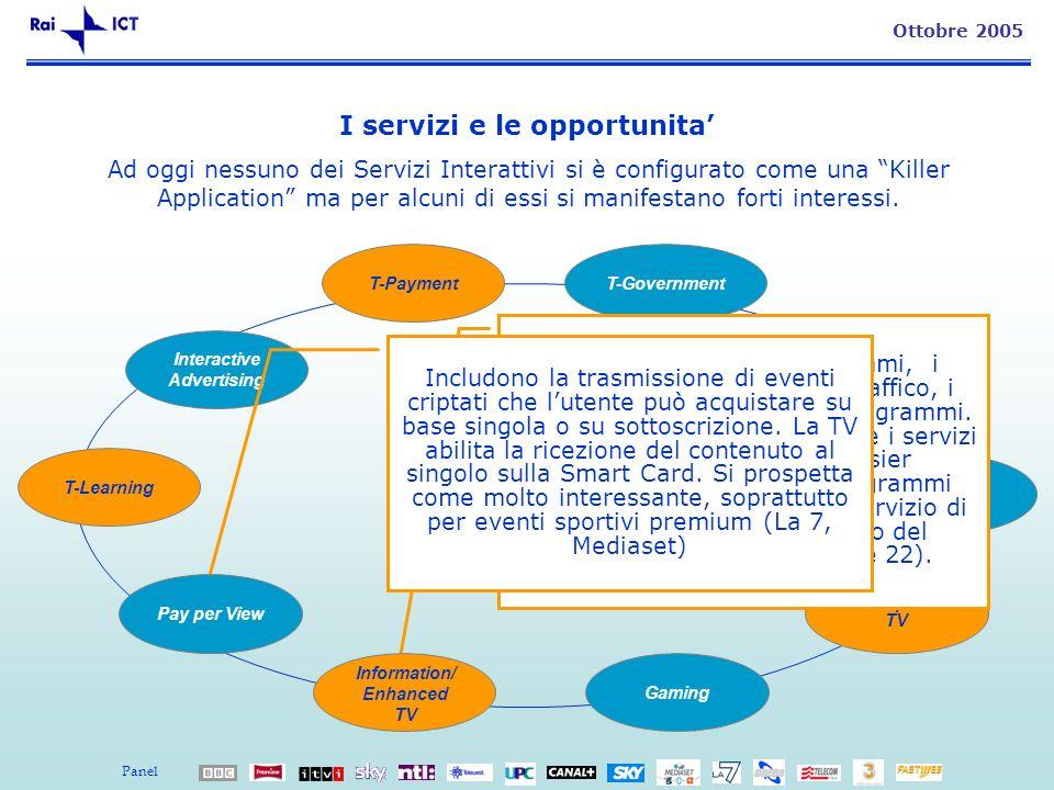 11 Ottobre 2005 I servizi e le opportunita Interactive Advertising T-Learning Ad oggi nessuno dei Servizi Interattivi si è configurato come una Killer Application ma per alcuni di essi si manifestano forti interessi.