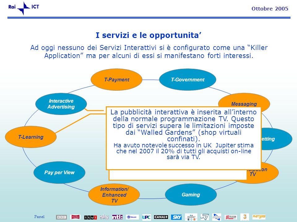 12 Ottobre 2005 I servizi e le opportunita Ad oggi nessuno dei Servizi Interattivi si è configurato come una Killer Application ma per alcuni di essi si manifestano forti interessi.