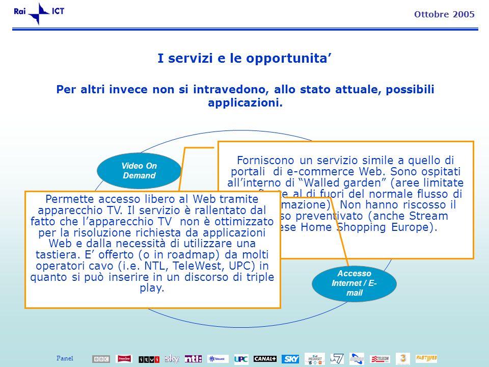 14 Ottobre 2005 I servizi e le opportunita Banking Per altri invece non si intravedono, allo stato attuale, possibili applicazioni. Panel Video On Dem