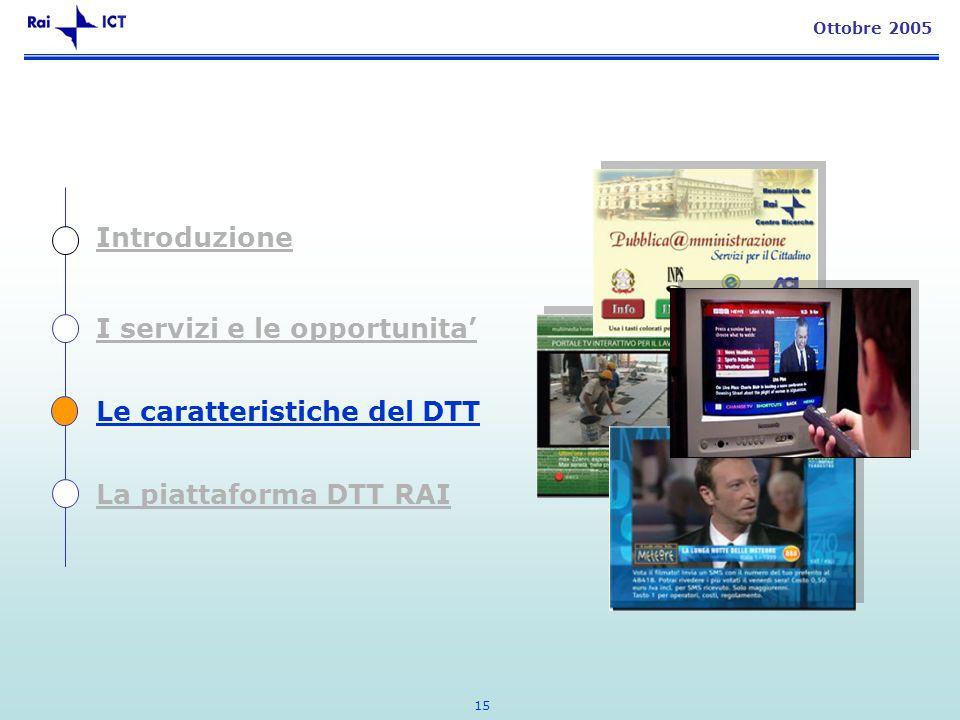 15 Ottobre 2005 Introduzione I servizi e le opportunita Le caratteristiche del DTT La piattaforma DTT RAI