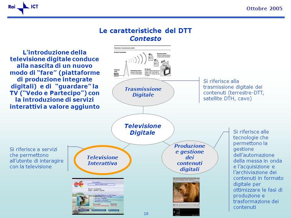 16 Ottobre 2005 Si riferisce a servizi che permettono allutente di interagire con la televisione Lintroduzione della televisione digitale conduce alla