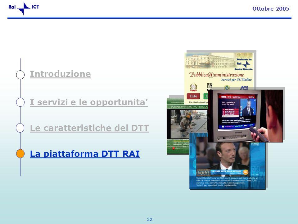 22 Ottobre 2005 Introduzione I servizi e le opportunita Le caratteristiche del DTT La piattaforma DTT RAI