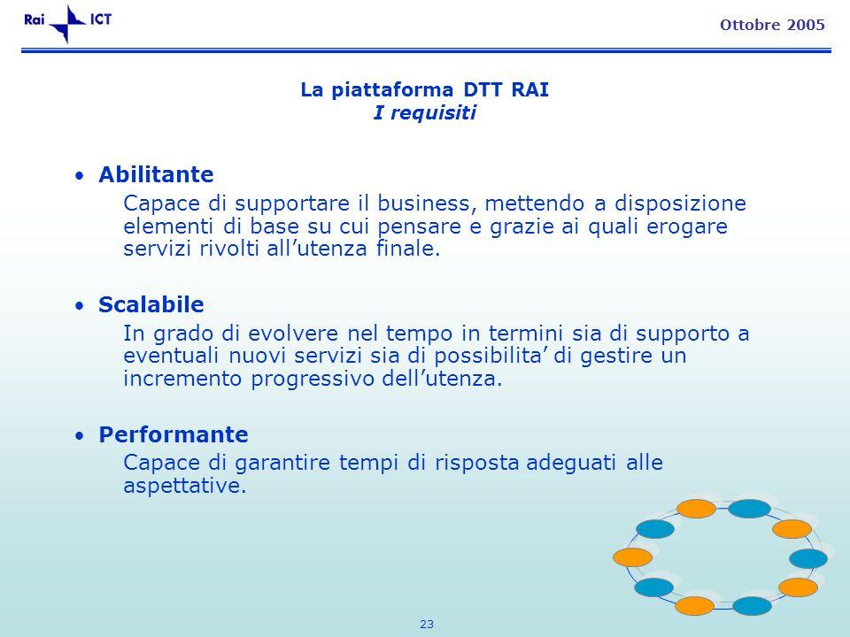 23 Ottobre 2005 La piattaforma DTT RAI I requisiti Abilitante Capace di supportare il business, mettendo a disposizione elementi di base su cui pensare e grazie ai quali erogare servizi rivolti allutenza finale.