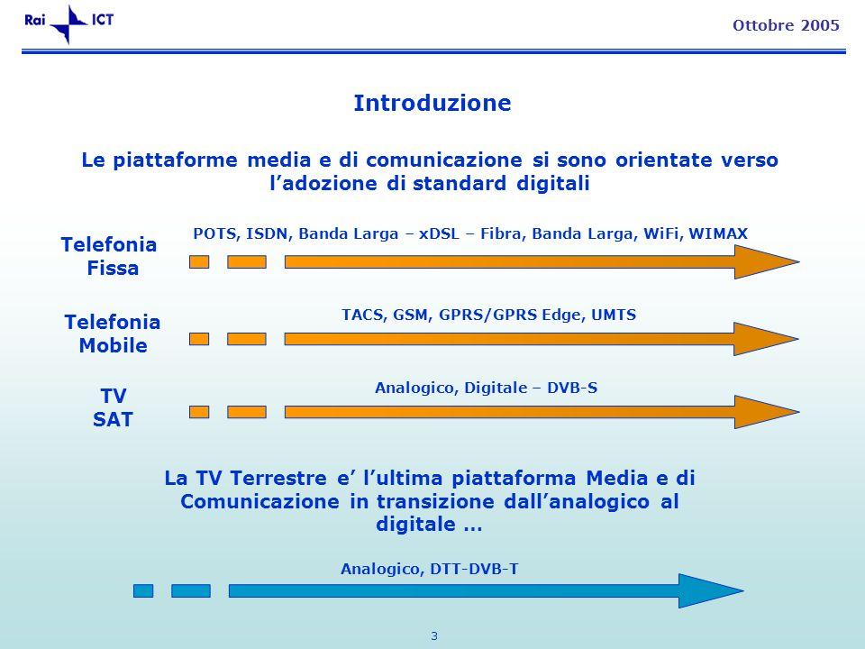 3 Ottobre 2005 Introduzione Telefonia Fissa TV SAT Analogico, DTT-DVB-T La TV Terrestre e lultima piattaforma Media e di Comunicazione in transizione dallanalogico al digitale … Le piattaforme media e di comunicazione si sono orientate verso ladozione di standard digitali POTS, ISDN, Banda Larga – xDSL – Fibra, Banda Larga, WiFi, WIMAX Telefonia Mobile TACS, GSM, GPRS/GPRS Edge, UMTS Analogico, Digitale – DVB-S