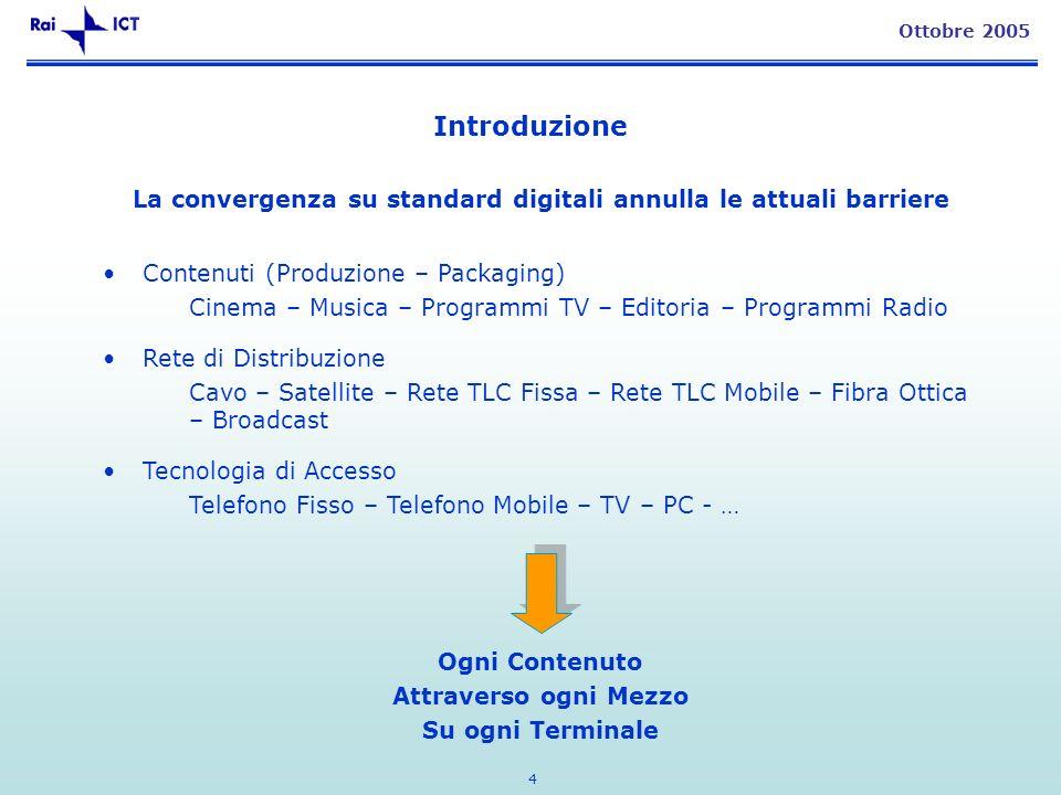 4 Ottobre 2005 La convergenza su standard digitali annulla le attuali barriere Contenuti (Produzione – Packaging) Cinema – Musica – Programmi TV – Edi