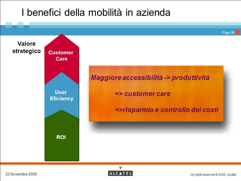 All rights reserved © 2005, Alcatel 23 Novembre 2006 Page 26 I benefici della mobilità in azienda Customer Care Valore strategico User Eficiency ROI M