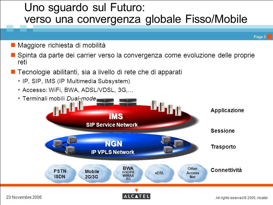 All rights reserved © 2005, Alcatel 23 Novembre 2006 Page 3 Uno sguardo sul Futuro: verso una convergenza globale Fisso/Mobile Maggiore richiesta di mobilità Spinta da parte dei carrier verso la convergenza come evoluzione delle proprie reti Tecnologie abilitanti, sia a livello di rete che di apparati IP, SIP, IMS (IP Multimedia Subsystem) Accesso: WiFi, BWA, ADSL/VDSL, 3G,… Terminali mobili Dual-mode PSTN ISDN Mobile 2G/3G BWA HSDPA WIMAX 4G xDSL NGN IP VPLS Network IMS SIP Service Network Other Access Net Connettività Sessione Applicazione Trasporto