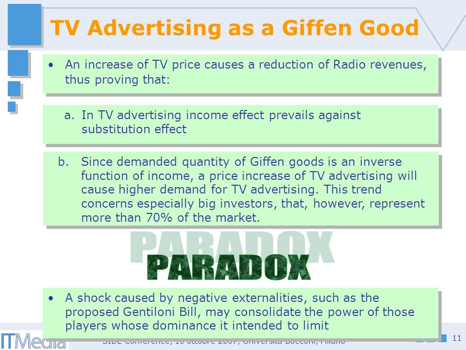Augusto Preta, TV Advertising as a Giffen Good SIDE Conference, 10 ottobre 2007, Università Bocconi, Milano 11 TV Advertising as a Giffen Good An increase of TV price causes a reduction of Radio revenues, thus proving that: a.In TV advertising income effect prevails against substitution effect b.Since demanded quantity of Giffen goods is an inverse function of income, a price increase of TV advertising will cause higher demand for TV advertising.