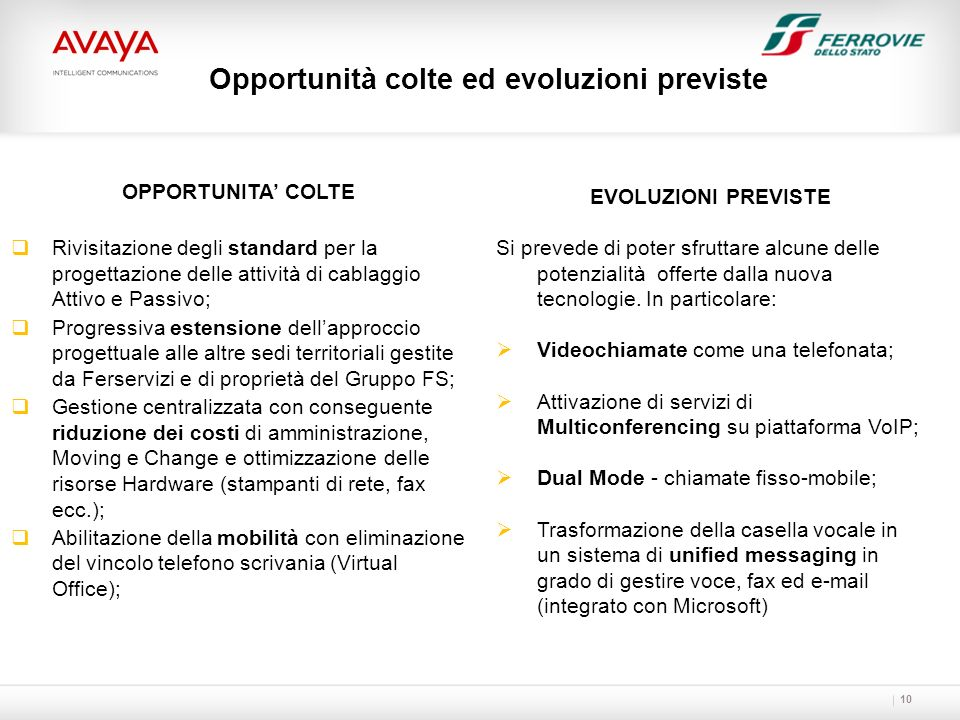 10 Opportunità colte ed evoluzioni previste OPPORTUNITA COLTE Rivisitazione degli standard per la progettazione delle attività di cablaggio Attivo e P