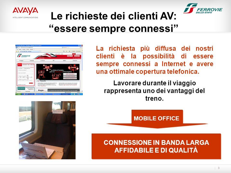 3 Le richieste dei clienti AV: essere sempre connessi La richiesta più diffusa dei nostri clienti è la possibilità di essere sempre connessi a Interne