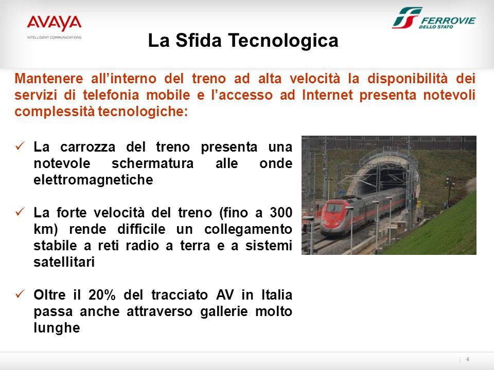 4 La carrozza del treno presenta una notevole schermatura alle onde elettromagnetiche La forte velocità del treno (fino a 300 km) rende difficile un c