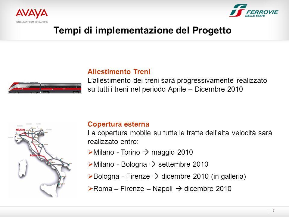 7 Copertura esterna La copertura mobile su tutte le tratte dellalta velocità sarà realizzato entro: Milano - Torino maggio 2010 Milano - Bologna sette